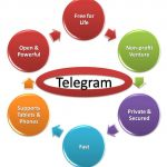 Communication At Its Best With Free Telegram