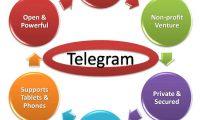 telegramchart