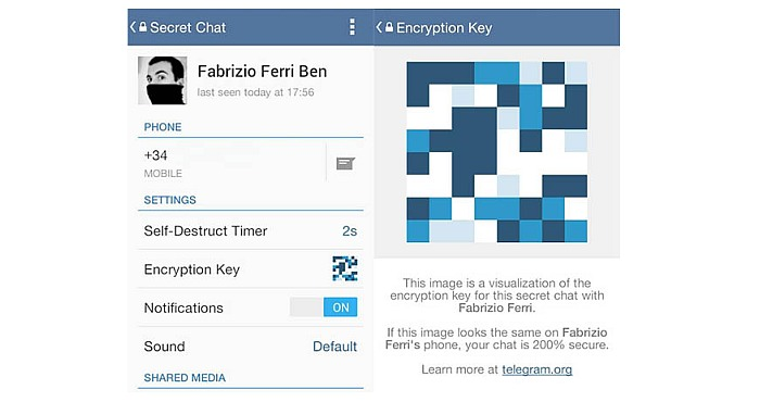 Telegram Messenger App and its Visual Fingerprint Encryptation